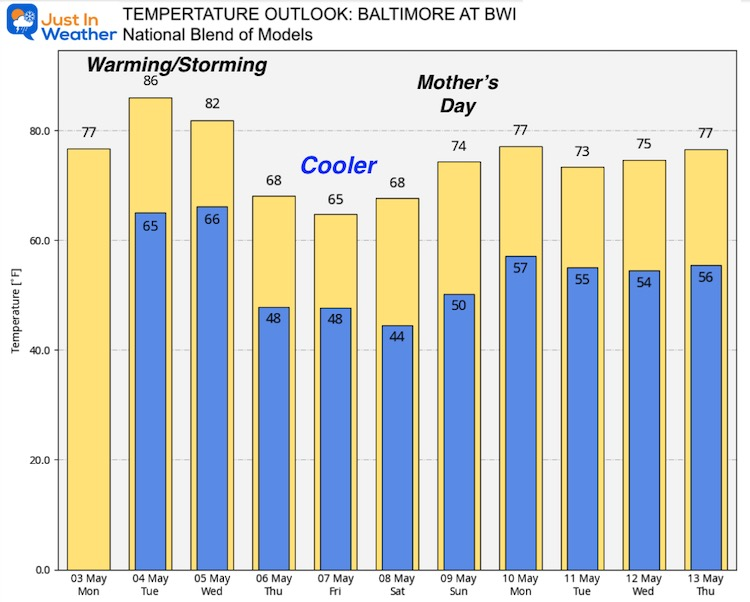 may-3-weather-temperature-outlook-mothers-day
