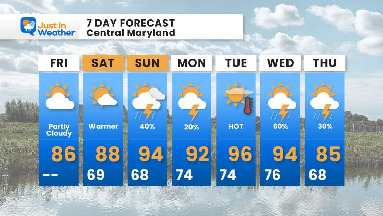 July_23_weather_forecast_7Day