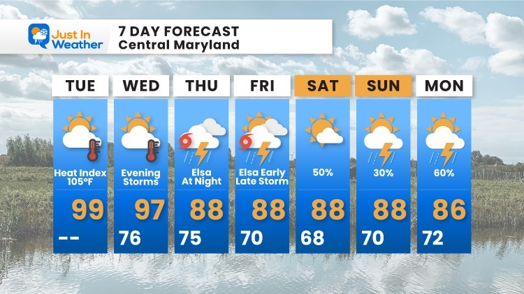 July_6_weather_forecast_7day