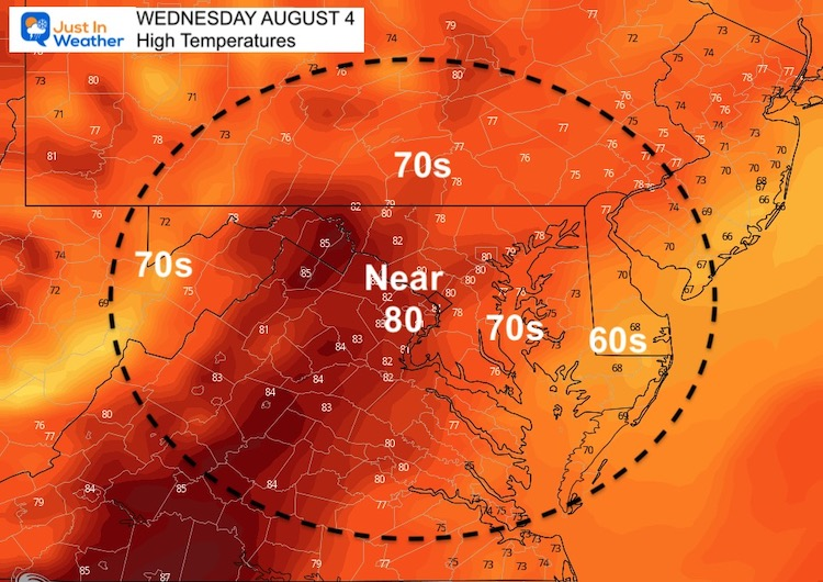 August_4_weather_afternoon_temperatures