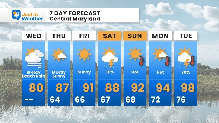 August_4_weather_forecast_7Day