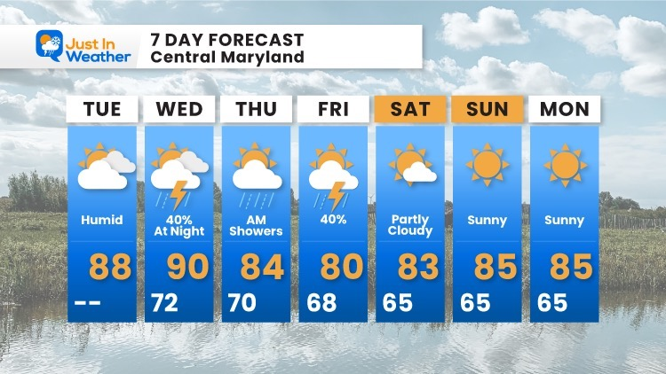 September-14-weather-forecast-7-day