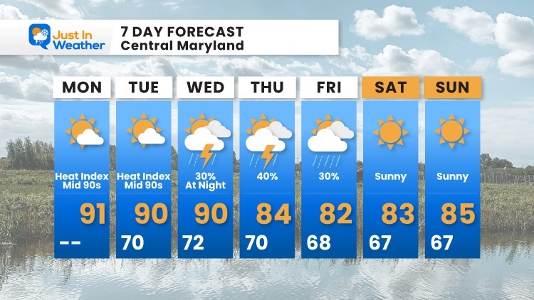 september-13-weather-forecast-7-day