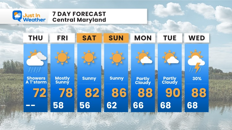 september-9-weather-forecast-7-day