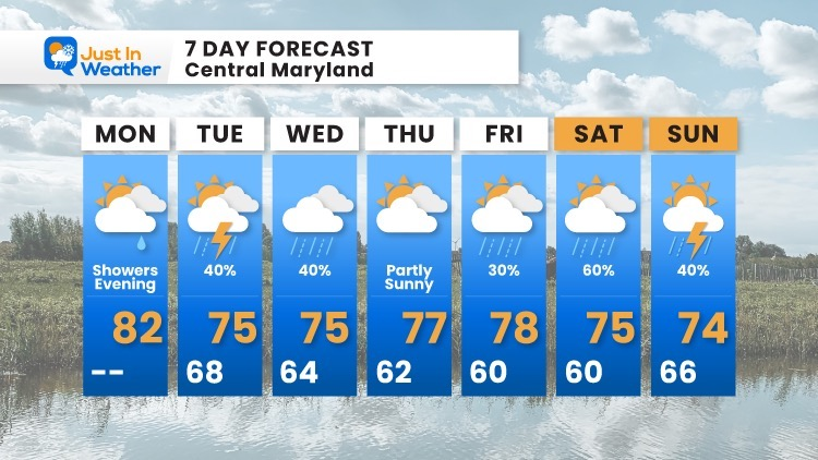 october-4-weather-forecast-7-day