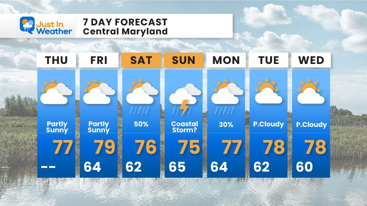 october-7-weather-forecast-7-day